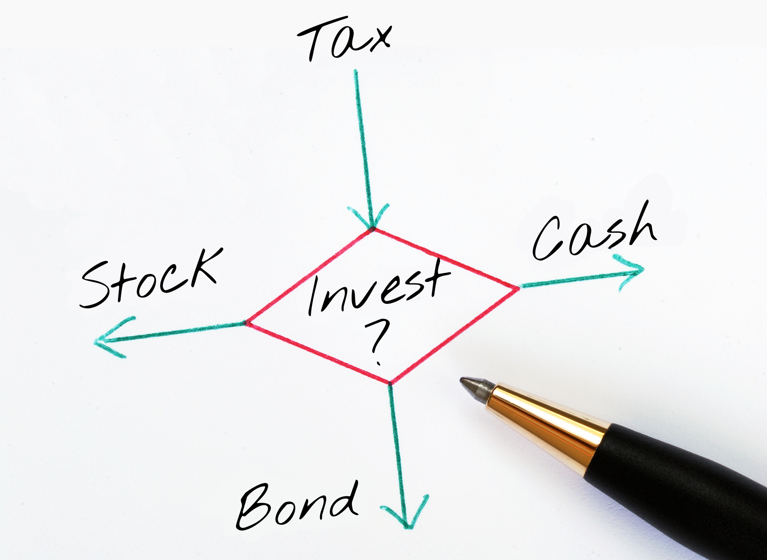 consumer investment Investment banking our consumer retail and healthcare group serves clients across a wide range of consumer and retail industries financial institutions.